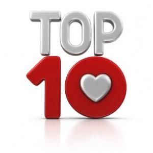 Top 10 websites for entrepreneurs