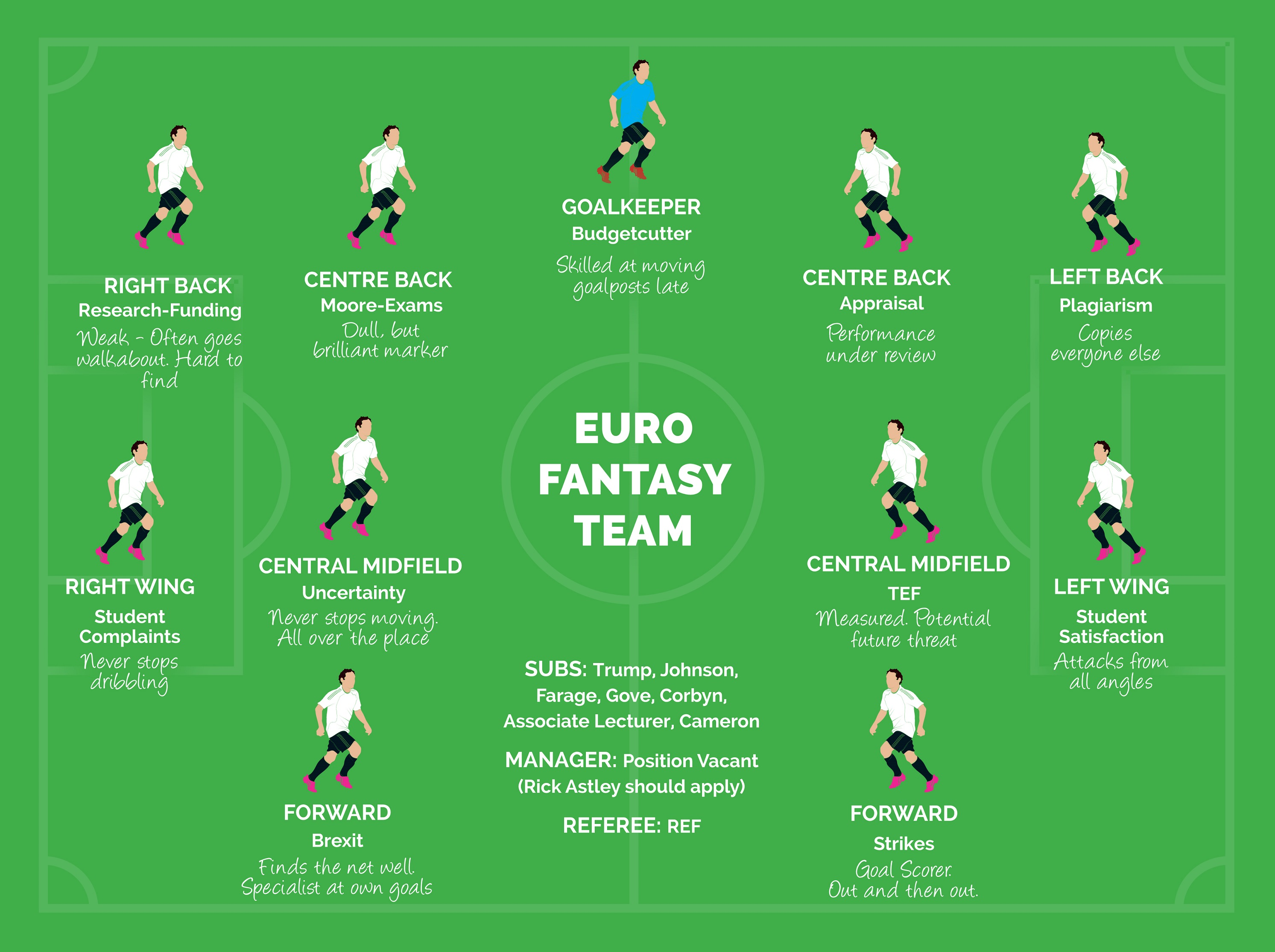lose yourself in euro fantasy